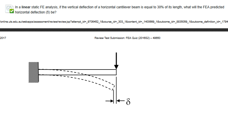 In A Linear Static FE Analysis, If The Vertical Deflection Of A Horizontal  Cantilever Beam