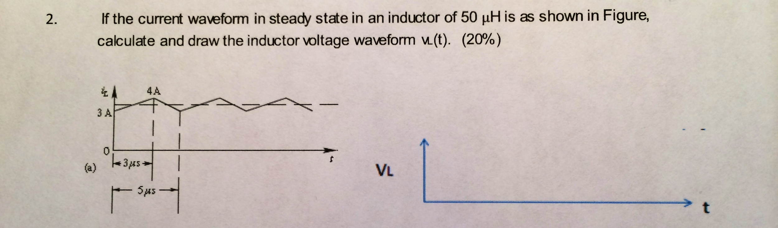 If the current waveform in steady state in an indu