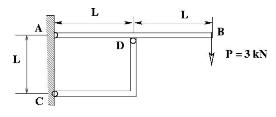 A wall bracket is constructed as shown below. All