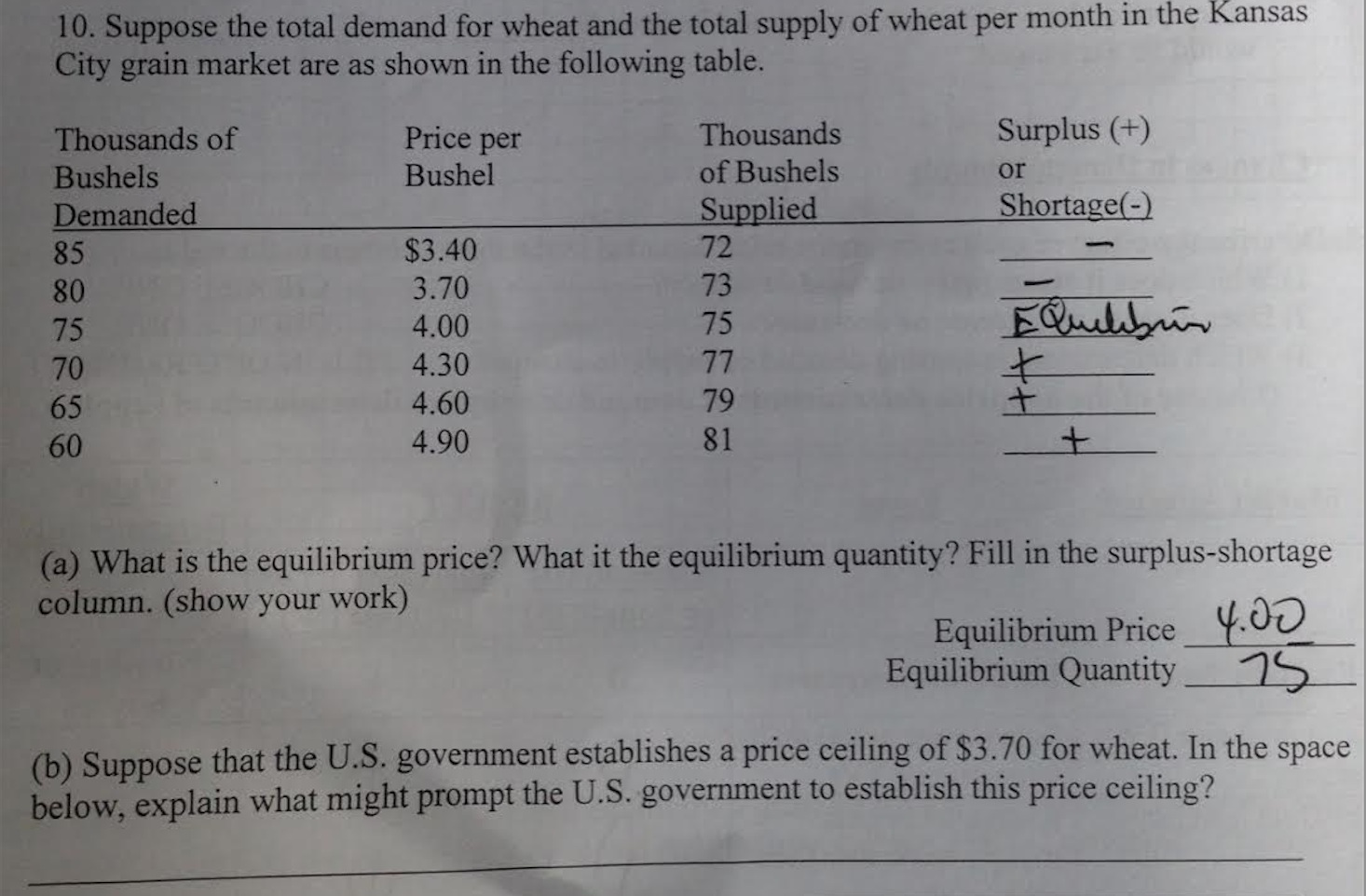 supply and demand and correct answer Econ 101: principles of microeconomics ch 3: supply and demand: a model of a competitive market fall 2010 herriges (isu) chapter 3: supply and demand fall 2010 1 / 37.