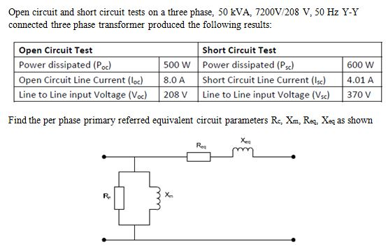 Open circuit and short circuit tests on a three ph