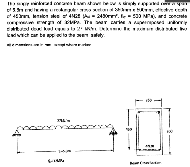 Reinforced Concrete Beam : Solved the singly reinforced concrete beam shown below is