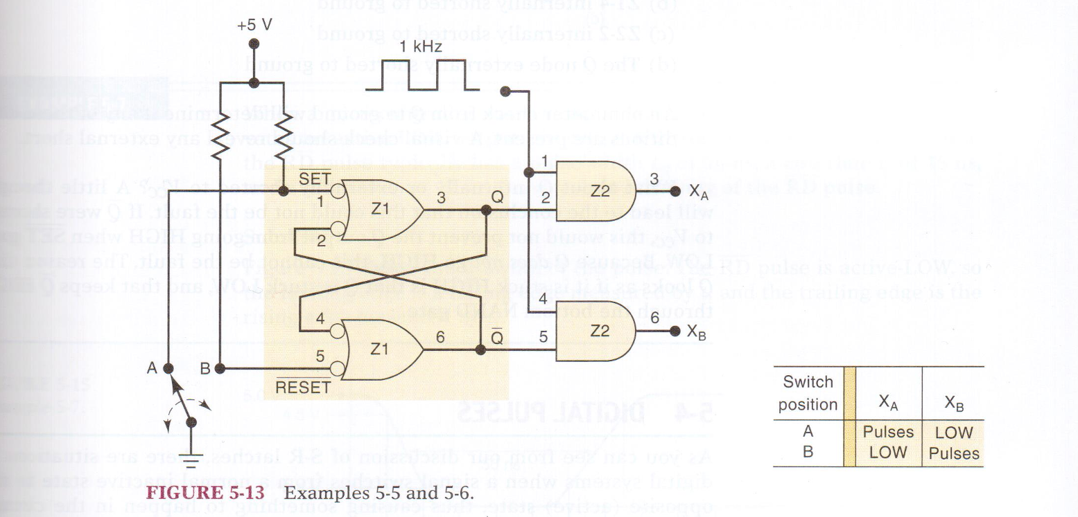 Modify the circuit of Figure 5-9 to use a NOR gate