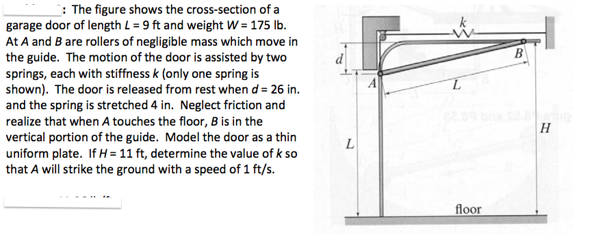Image for The figure shows the cross section of a garage door of length L. The Figure Shows The Cross section Of A Garage Doo      Chegg com