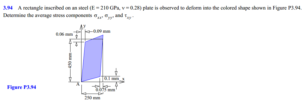 A rectangle inscribed on an steel (E = 210 GPa, v