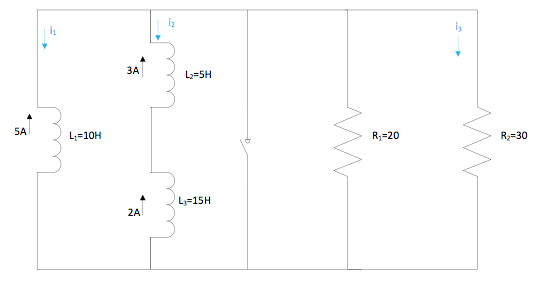 In the circuit shown below the initial currents ar
