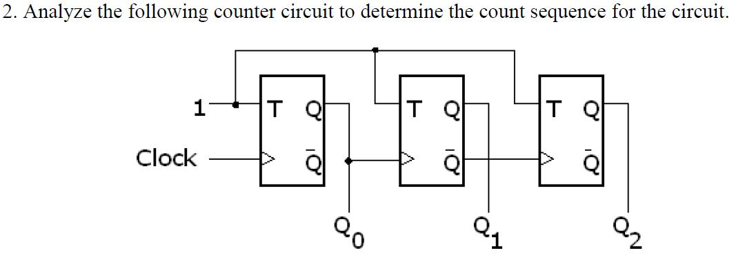 Analyze the following counter circuit to determine