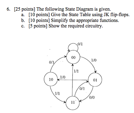 The following State Diagram is given. Give the St