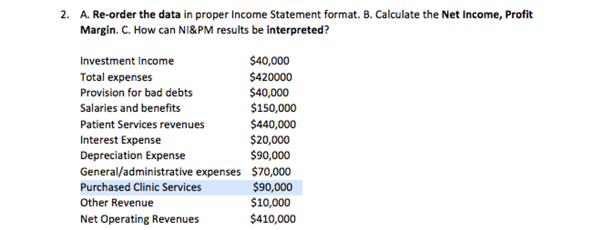 A. Re Order The Data In Proper Income Statement For Proper Income Statement