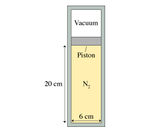 A 6.0-cm-diameter cylinder of nitrogen gas has a