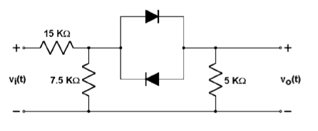 Plot the voltage transfer characterisitc function