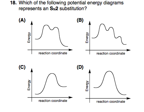 which of the following potential energy diagrams r chegg  : sn2 energy diagram - findchart.co