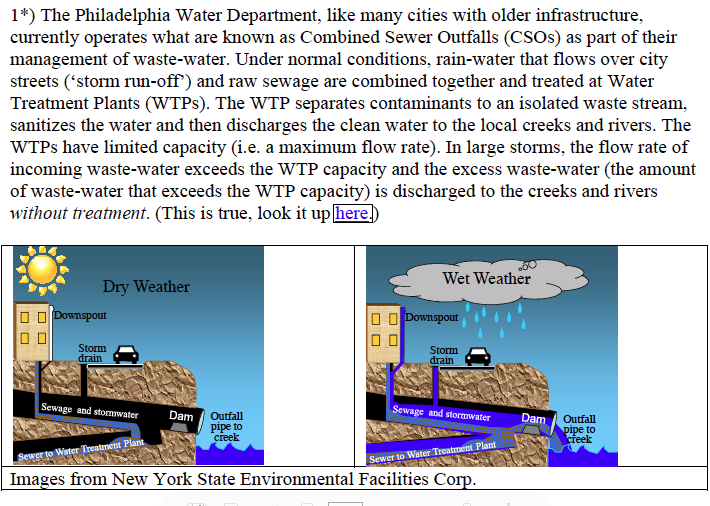 The Philadelphia Water Department, like many citie
