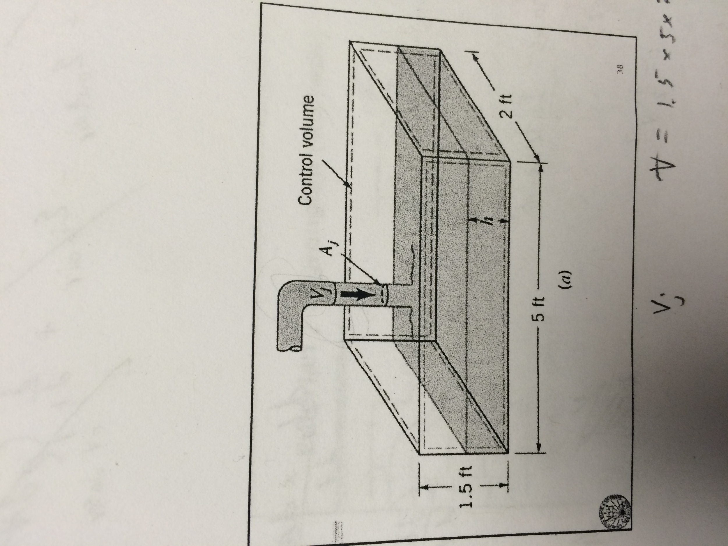 Solved: Given: A Bathtub Is Being Filled With Water From A ...