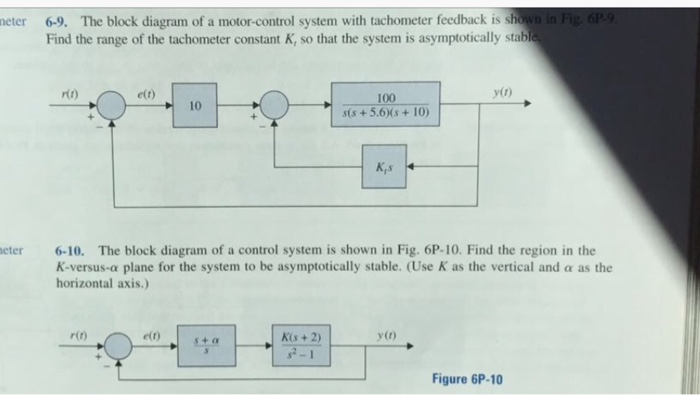 Solved the block diagram of a motor control system with t question the block diagram of a motor control system with tachometer feedback is find the range of the tac ccuart Image collections