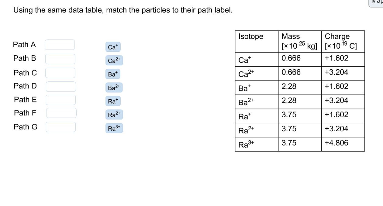 Elements that appear in the same column of the per chegg image for elements that appear in the same column of the periodic table often share similar gamestrikefo Images