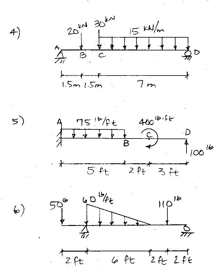 how to solve free body diagram problems