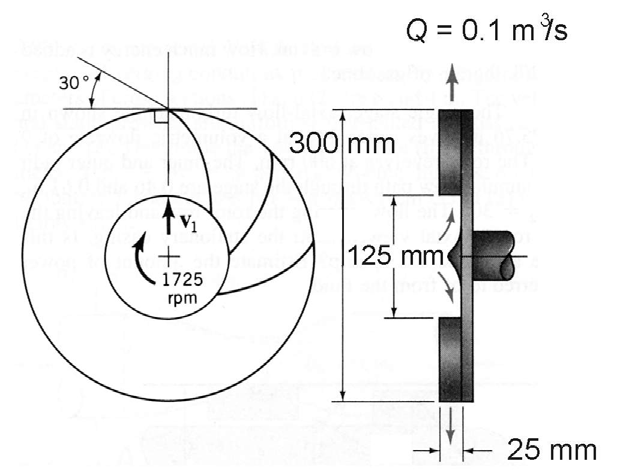 The depicted radial-outflow fan has a rotor with a