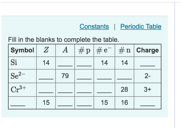 Solved constants periodic table fill in the blanks to c constants periodic table fill in the blanks to complete the table symbol z urtaz Choice Image