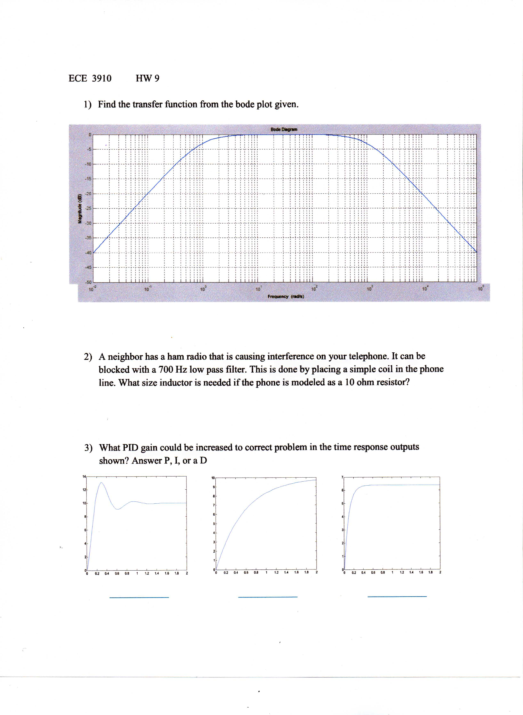 Find the transfer function from the bode plot give