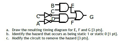For the following circuit assume that the inverter