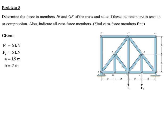 how to solve statics problems