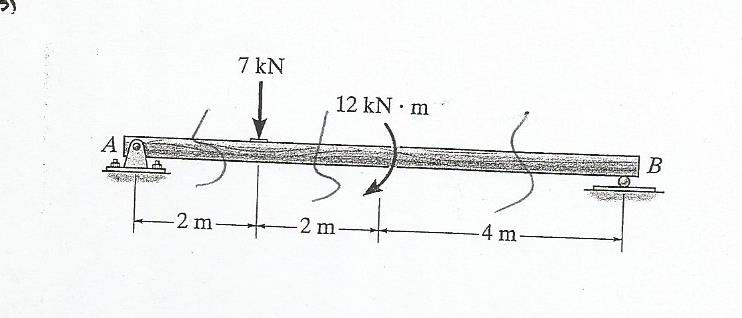 how to draw a shear and bending moment diagram