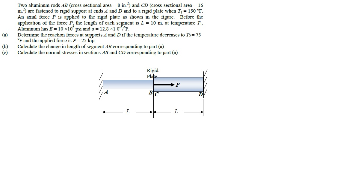 Two aluminum rods AB (cross-sectional area = 8 in.
