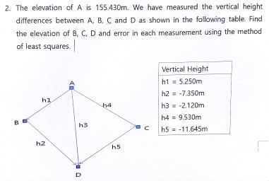 The Elevation Of A Is M We Have Measured T Cheggcom - Elevation measurement