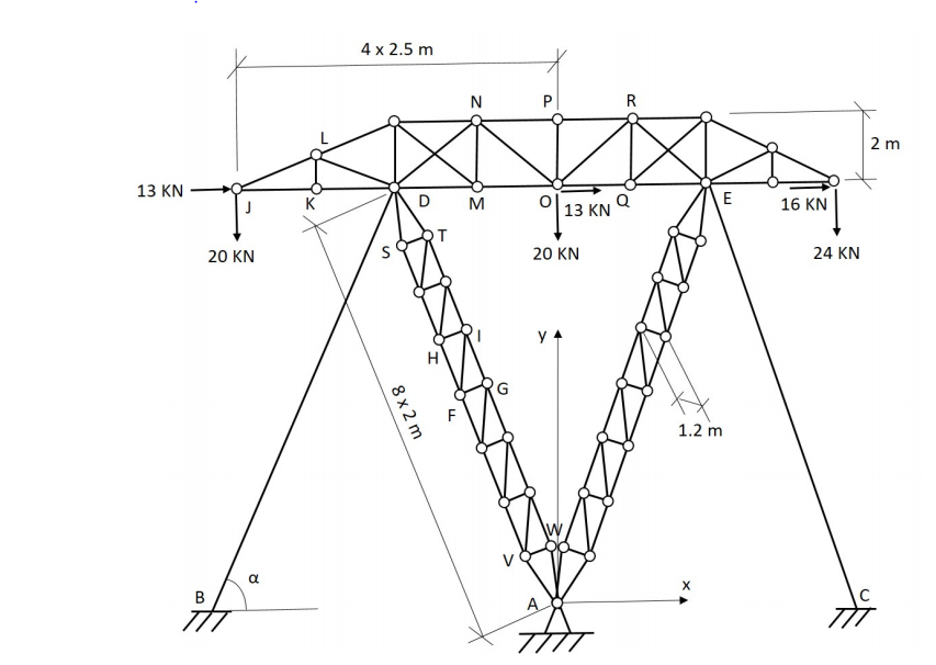 solved  a structure of truss is loaded as shown in the fig
