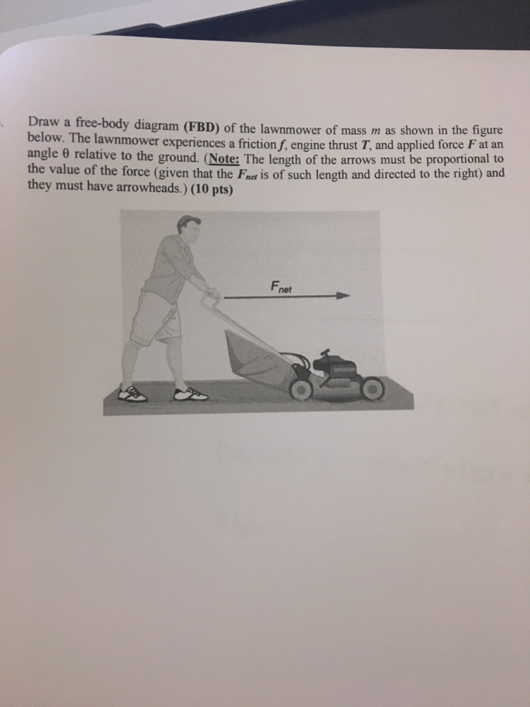 Solved draw a free body diagram fbd of the lawnmower of draw a free body diagram fbd of the lawnmower of mass m as pooptronica Choice Image