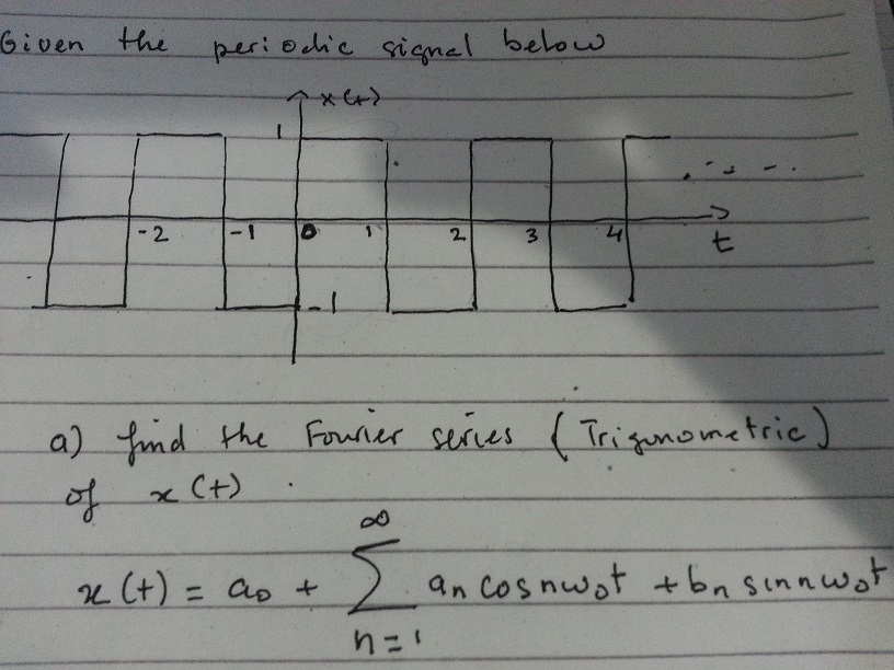 Given the periodic signal below Find the Fourier