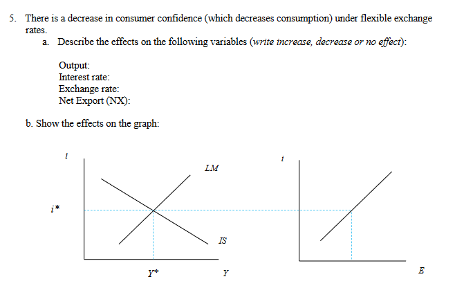 Question: 5. There is a decrease in consumer confidence (which decreases consumption) under flexible exchan...