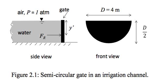 circular flow model chegg