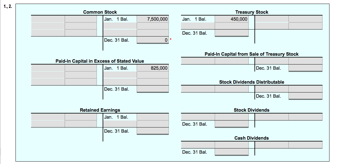 homework accounting 2 treasure stock Definition of treasury stock: stock reacquired by a corporation to be retired or resold to the public treasury stock is issued but not outstanding, and.