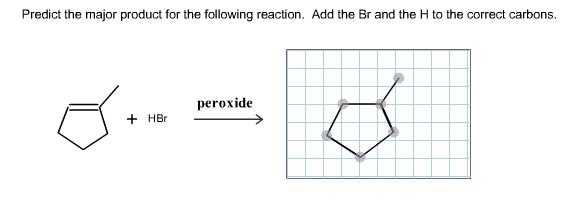 stereochemistry essay