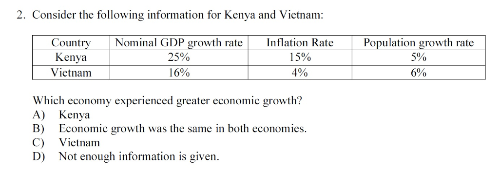 Question: Consider the following information for Kenya and Vietnam:  Which economy experienced greater econ...