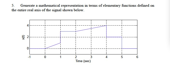 Generate a mathematical representation in terms of