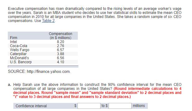 Solved: Executive Compensation Has Risen Dramatically Comp ...