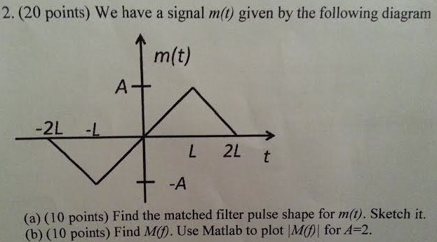 We have a signal m(t) given by the following diagr