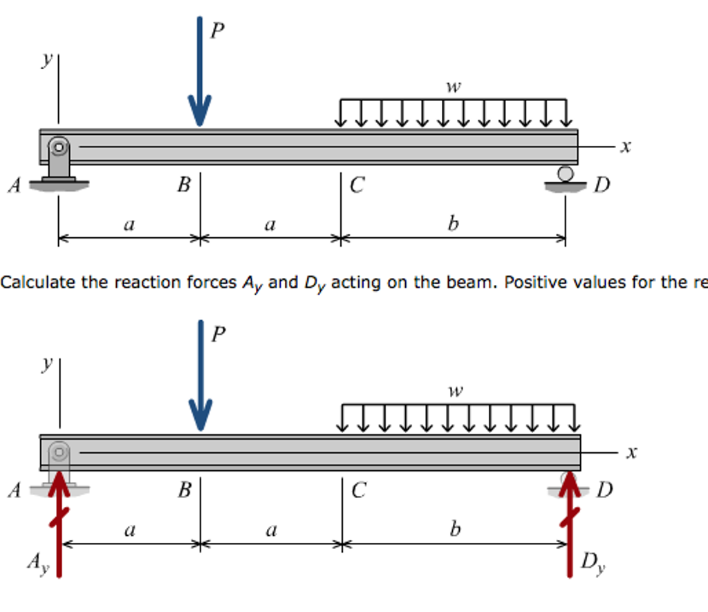 Solved use the graphical method to construct the shear fo use the graphical method to construct the shear fo pooptronica Gallery