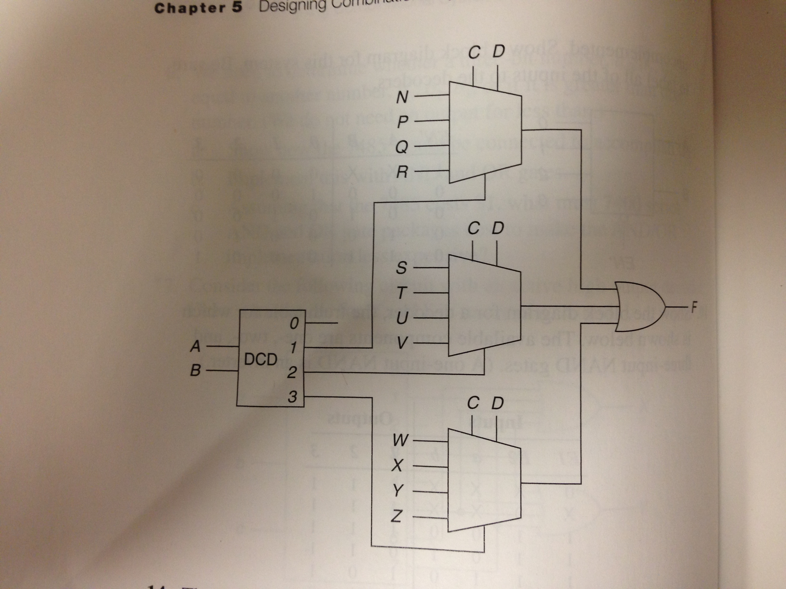 1. Design a circuit to multiply two 2-bit numbers