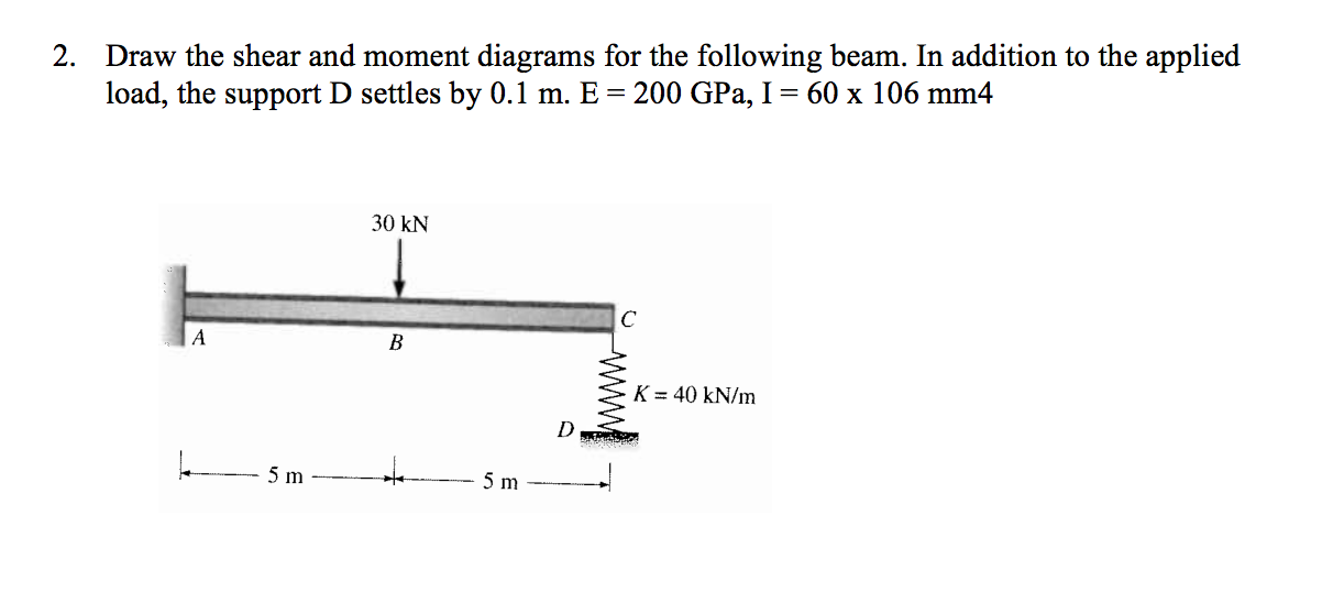 Solved Draw The Shear And Moment Diagrams For The Followi