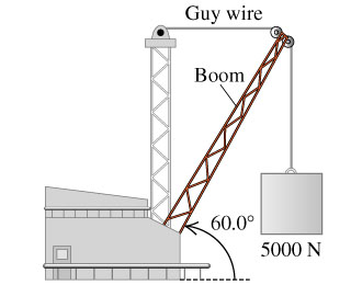 media%2Fd21%2Fd217a1fb 8c5f 420e 8eb5 3e5d3146f9c7%2Fphpw2lmzJ the boom in the figure below (figure 1) weighs 290 chegg com free body diagram for air resistance at n-0.co