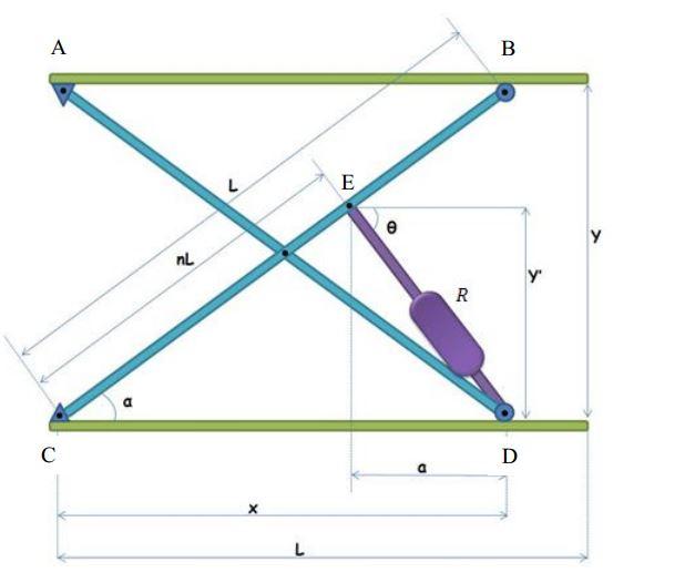 hydraulic scissor lift design calculations pdf