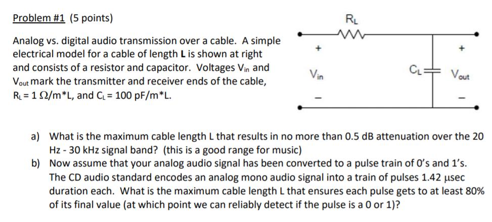 Problem #1 (5 Points) RL og Vs. Digital Audio ... | Chegg.com
