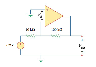 The Op Amp in the figure has Rin = 100K Ohmm Rout