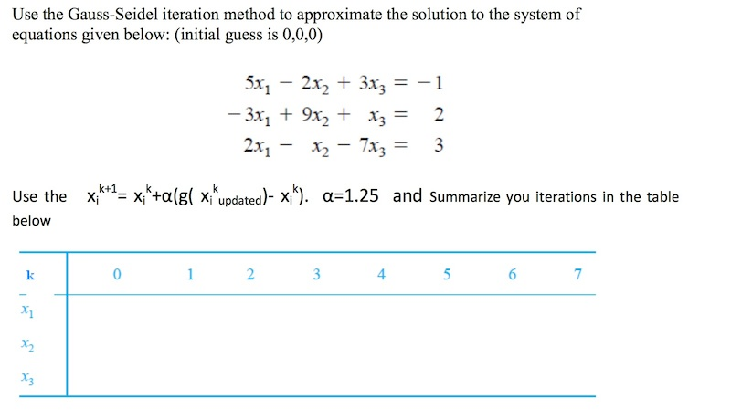 Use the Gauss-Seidel iteration method to approxima
