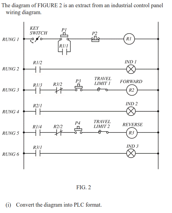 The Diagram Of FIGURE 2 Is An Extract From An Indu – Industrial Wiring Schematics