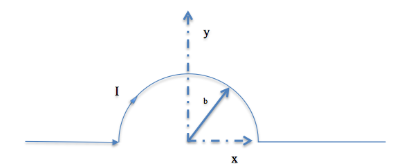 A semicircular current elment of radius b is posit